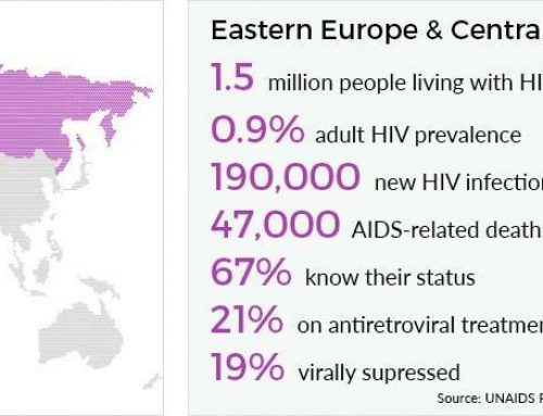 10 Things You Should Know About HIV in Eastern Europe and Central Asia